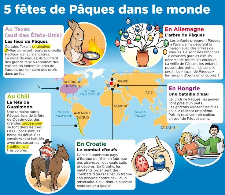 772 best Mon Quotidien - Culture G images on Pinterest