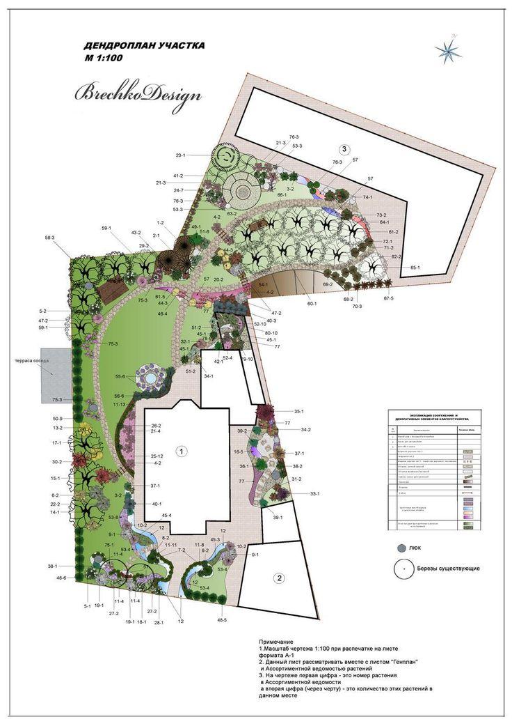 """""""Кружевной сад"""" Дендроплан участка. Площадь участка под проектирование — 1200 м2. Рельеф — ровный с незначительным уклоном. Подоснова для проектирования — объединенные два участка с жилым домом в стадии строительства, существующие ра…"""