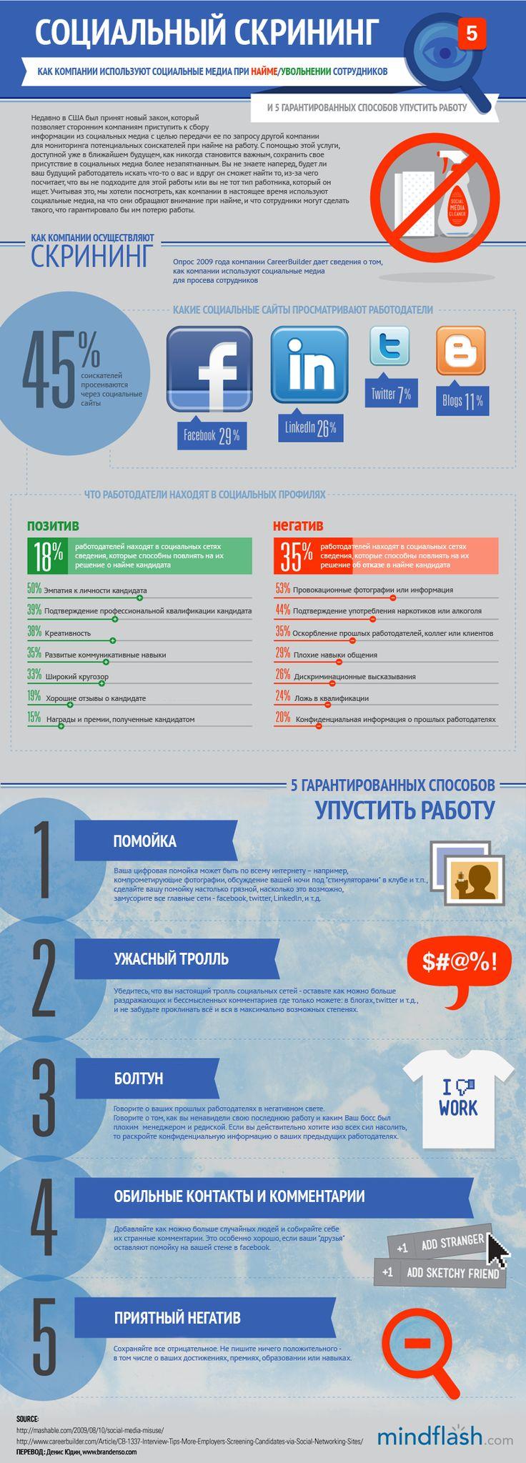 Бесценная инфографика о том, что нужно делать в социальных сетях, чтобы отпугнуть потенциального работодателя.#инфографика