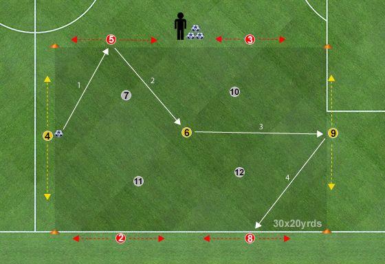 4-3 3-posicional Fútbol Rondo | 433 futbol | Soccer drills
