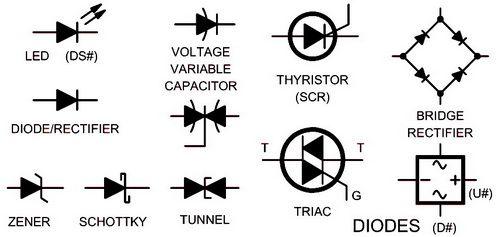 10 best images about auto elect motors on pinterest