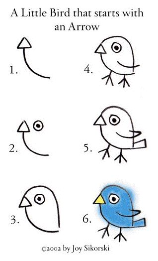 A little bird that starts with an arrow. I tried this with kindergarten and 3rd grade for a sub lesson; both grades loved it and did a great job!