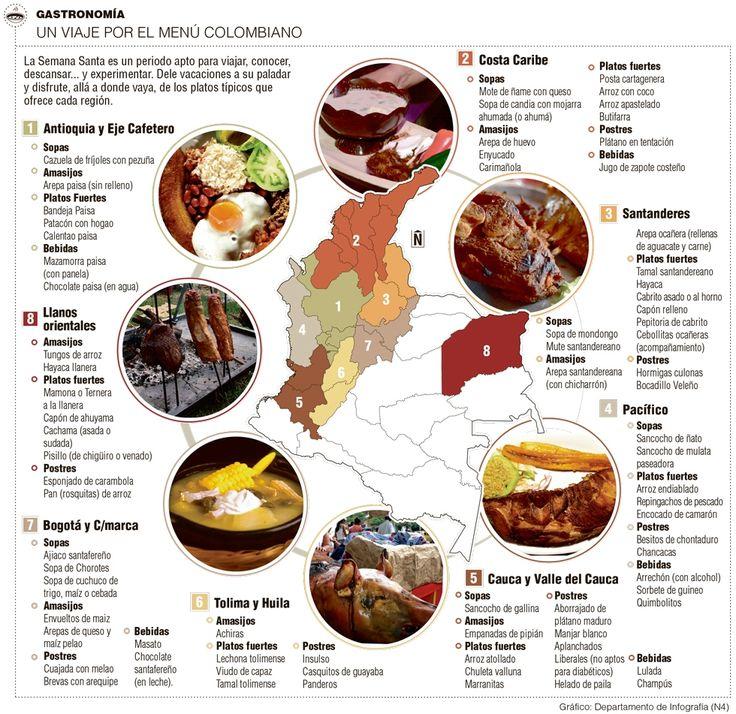 Gastronomía colombiana. Viajar y conocer nuevos paisajes es casi tan importante y satisfactorio como disfrutar de la #gastronomía de la región o país al que visitamos. #ViajesdelComercio