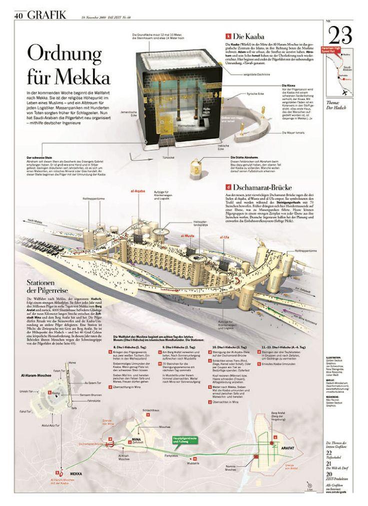 23 Ordnung für Mekka // Mecca & the hadsch (Haddsch, hajj, haj, hadj)