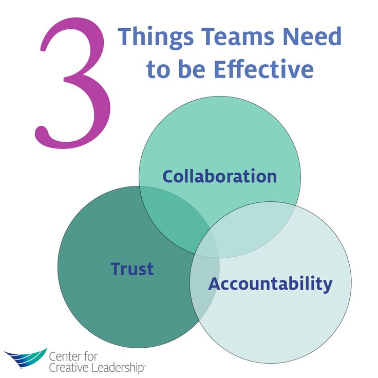 addressing challenges in groups and teams Home free articles addressing challenges in groups and teams learning team d will show that in order to achieve effective communication, collaboration, and effective conflict management for teams, a standard training program must be put in place.