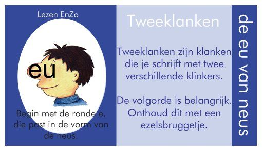 Hulpkaartje  tweeklanken  EU