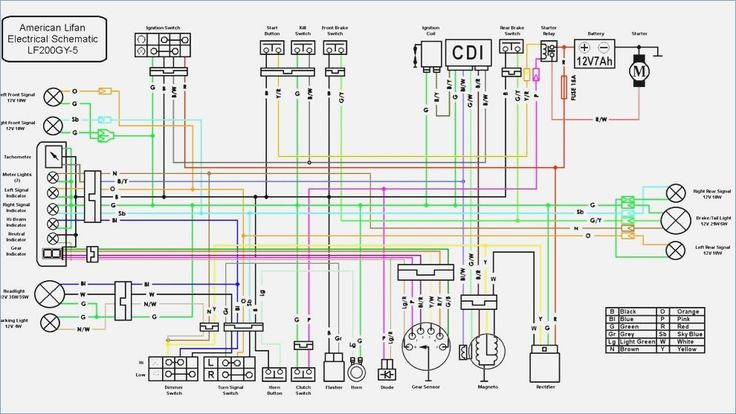 B Ff Dff F D D C Db on Chinese Atv Wiring Harness Diagram