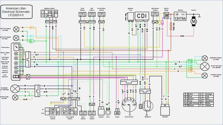 Lifan Wiring Diagram 200cc Lifan Wiring Diagram | cafe electrics | Diagram, Wire, Youtube
