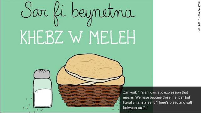 """Characterizing friendship via Food: """"There is bread and salt between us"""""""