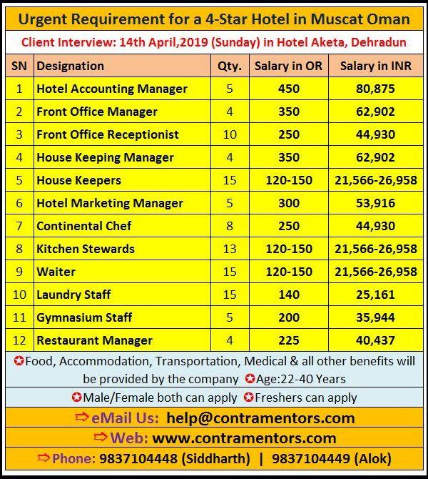 Alila Hotels Resorts Careers Attractive Salary Accommodation Flight Tickets Visa Click Here To App Hotel Jobs Restaurant Management Resort
