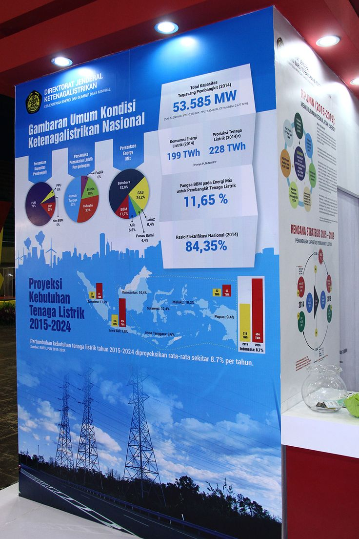 Pameran Indonesia Electricity Show 2015 - Desain & Produksi Booth Stand Pameran   mandiricitra.comDesain & Produksi Booth Stand Pameran   mandiricitra.com