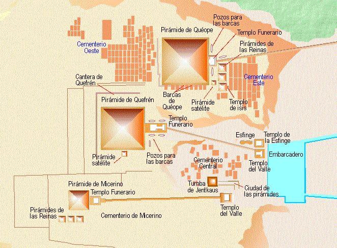 Planta de las pirámides de Gizeh. Dinastía IV.