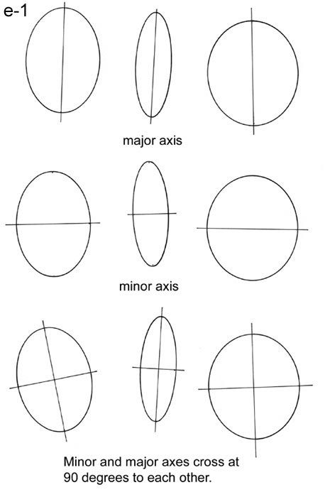 Tutorials Drawing Ellipses Art Education Pinterest