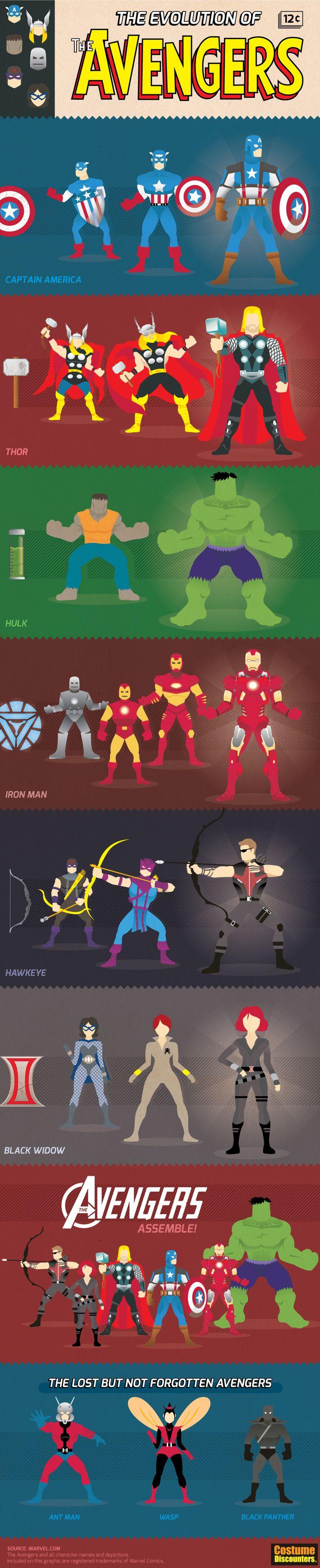 The Evolution Of The Avengers Infographic * Captain America * Thor * Hulk * Iron Man * Hawkeye * Black Widow *
