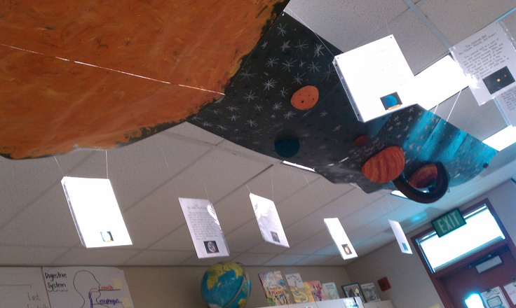 solar system project ideas for 5th grade - photo #29
