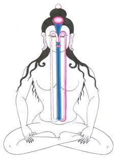 Rentrée 2015 : Yoga tibétain et méditation Dzogchen