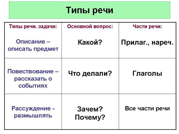 В онлайне решебник по русскому языку 2 класс е.и.лобчук