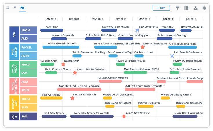 15 Juicy Kanban Board Templates For Excel Free Tipsographic Digital Marketing Plan Digital Marketing Digital Marketing Strategy