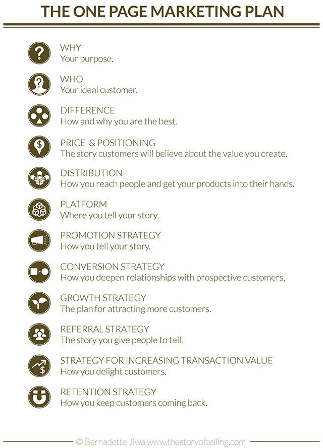 22 best Customer experience \ service images on Pinterest - accenture analyst sample resume