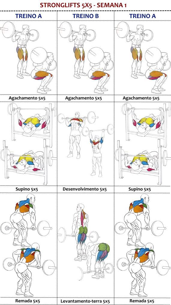 stronglifts 5x5