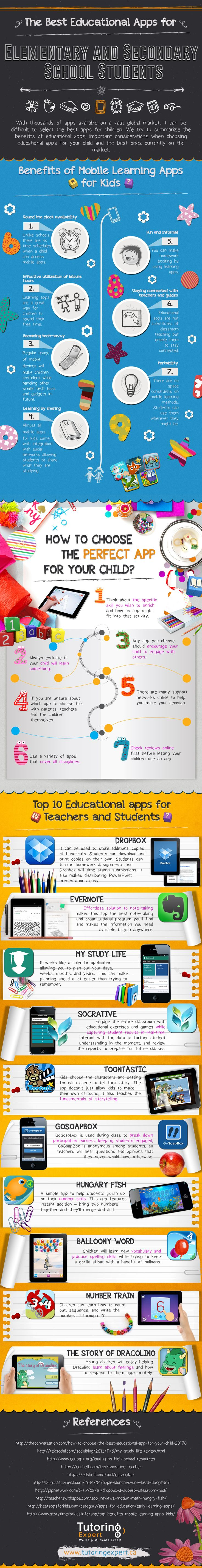 The Best Apps for Elementary & Secondary School Students Infographic - http://elearninginfographics.com/best-apps-elementary-secondary-school-students-infographic/