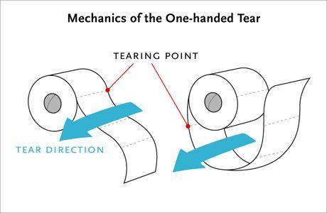 Vend toiletrullen rigtigt! #humor