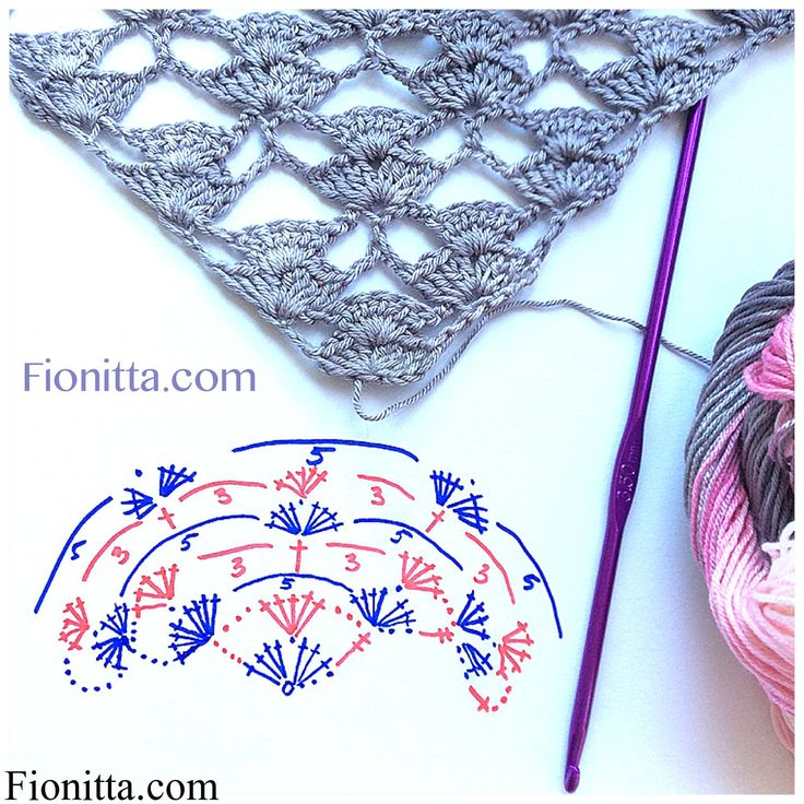 Yarn: Alize Diva Batik Design , 100% microfiber, color 3303                pattern 1: for a rectangular shawl as the photo        pattern 2: for a triangular shawl