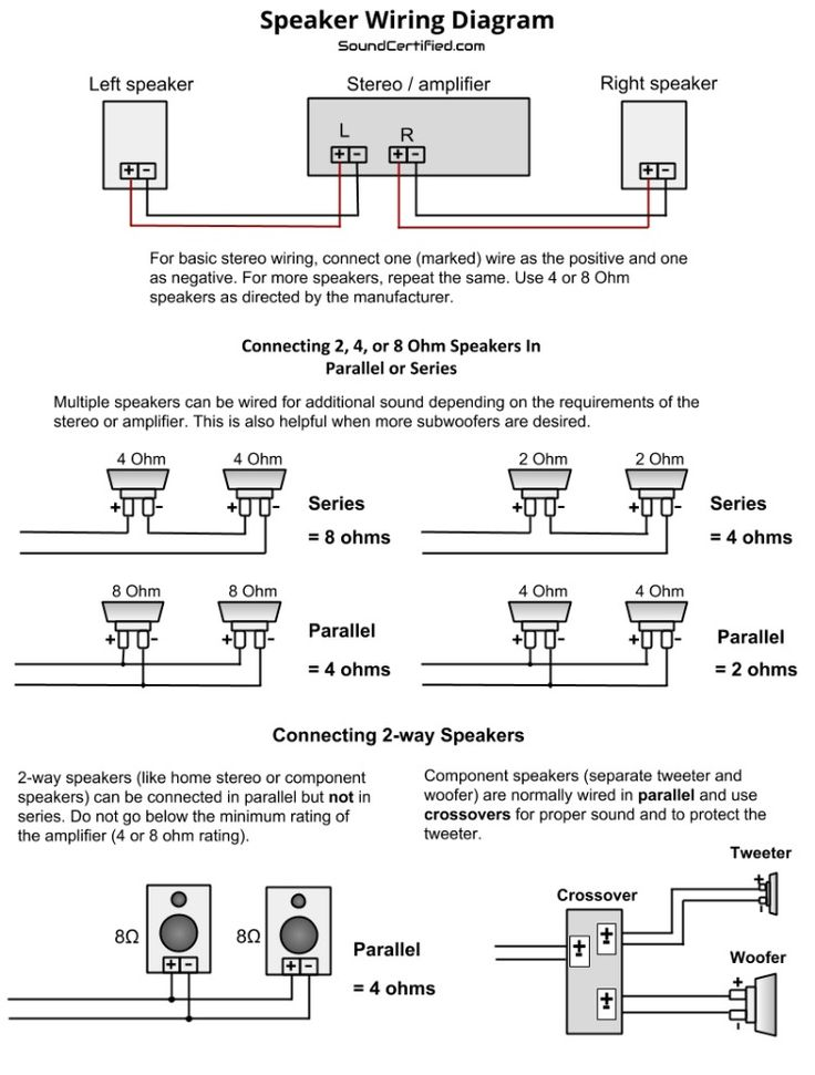 The Speaker Wiring Diagram And Connection Guide  U2013 The Basics You Need To Know