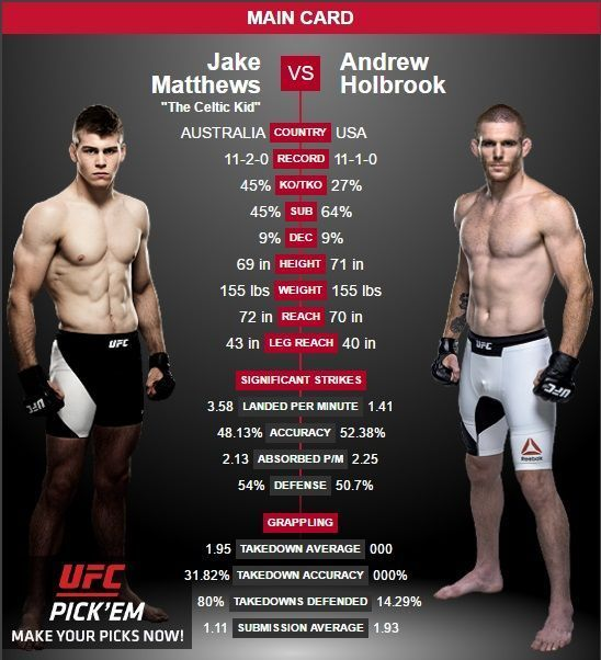 Who else is looking forward to #UFCFightNight this Saturday?  @jakematthewsufc @andrewholbrook20 #UFC #FightNightMelbourne #UFCnews #MMA #MMAnews #MatthewsvsHolbrook #HolbrookvsMatthews #DanaWhite #FS1 #WhittakervsBrunson #BrunsonvsWhittaker #mixedmartialarts #combatsports #boxing #kickboxing #BJJ #WMMA #SusanCingari #DaveLockett #Australia #mixedmartialartsfighter #MMAfighter #combat #fight #fighter #FoxSports1 #fb