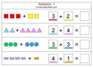 Schede didattiche di matematica Addizioni(1)