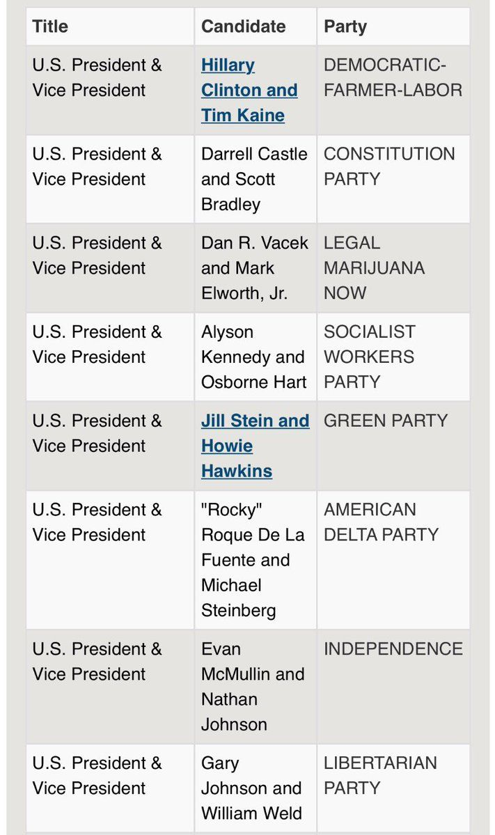 APPALLING: GOP Party Leaders Fail To Put Donald Trump On Ballot (8/25/16)