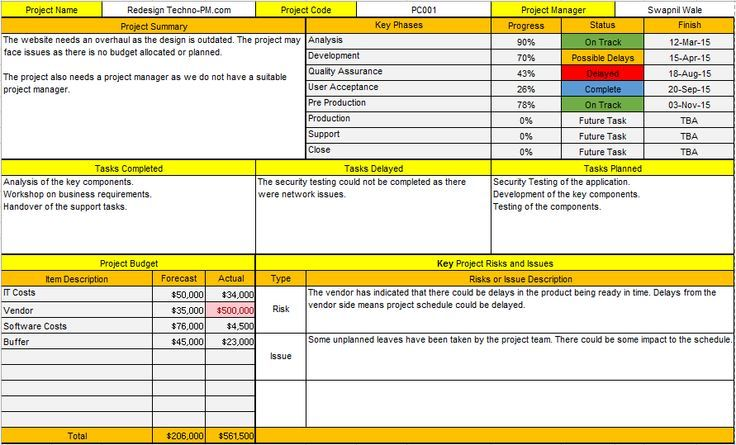 Project Status Report Template Work Pinterest Microsoft - issue tracking template