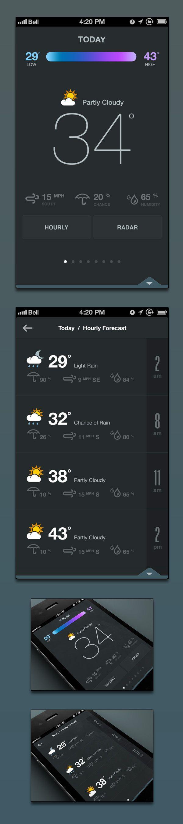Weather app concept by Ben Cline
