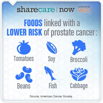 Foods linked with a lower risk of #Prostate #cancer
