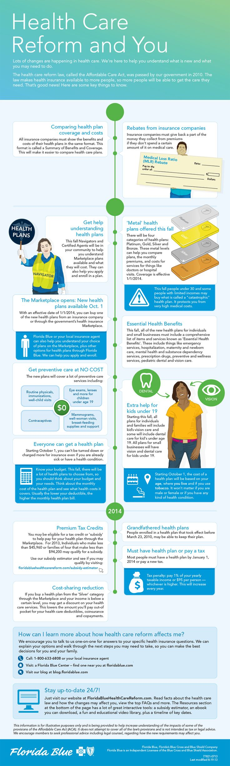 Starting this October, millions of Americans will go online to buy health insurance. Florida Blue has created an infographic on 'Health Care Reform and You' to help you understand the timeline, what is new and what you may need to know.