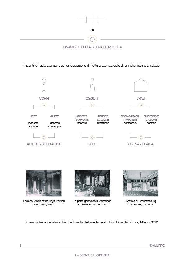 Dinamiche della scena domestica - La scena salottiera - Canovaccio - Onori di sala - Tesi - (Paolo Di Gennaro, 2017.)