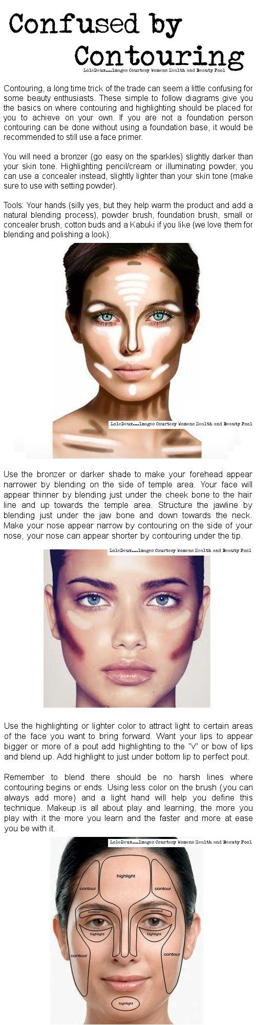Confused about contouring? Well not anymore. #loledeux