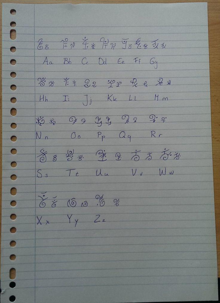 Alphabet - Rothon by Zapphyre
