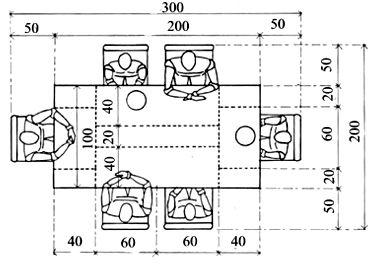 medidas recomendables de mesa rectangular para 6 personas