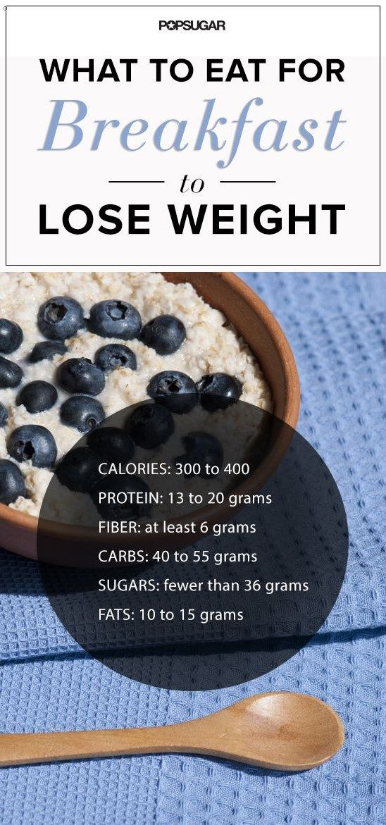 Best breakfast options to lose weight