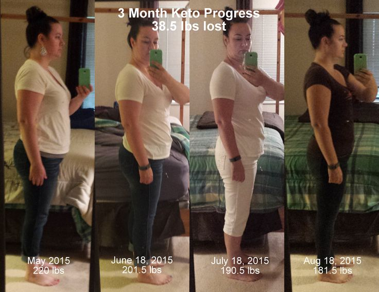 3 Month Keto Before and After side clothed