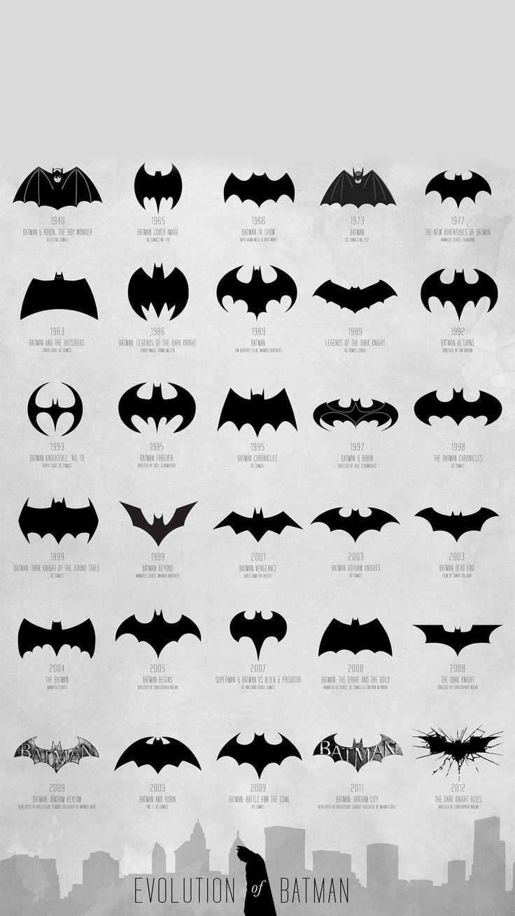 Evolution of the Batman Logo iPhone HD wallpaper