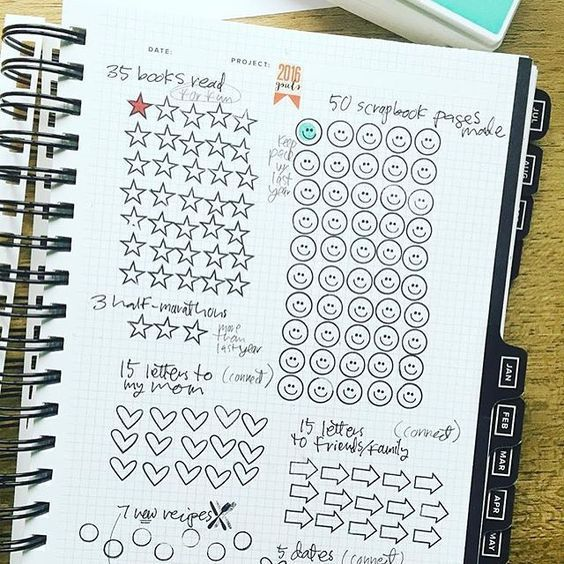 goal setting bullet journal page                                                                                                                                                                                 Mehr