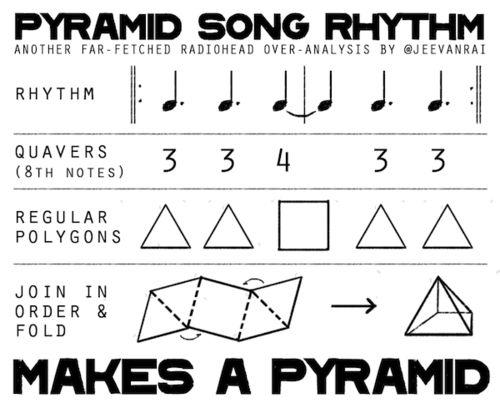 Jeevan Rai - Radiohead Pyramid Song conspiracy theory