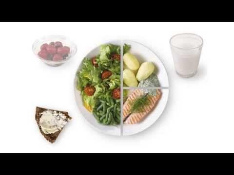 Terveellinen ruoka: Ruokalautasmalli - YouTube