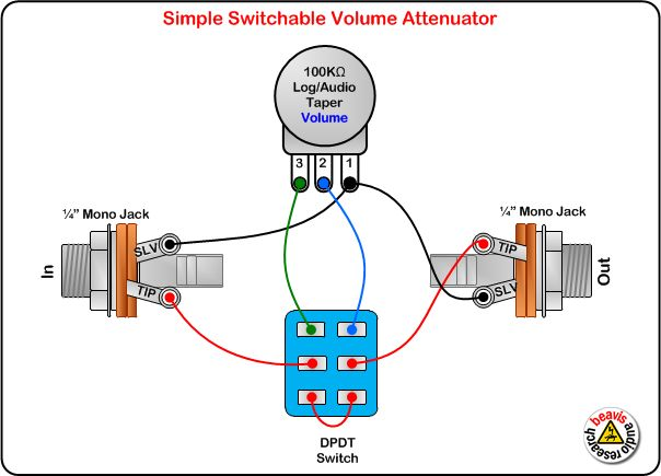 Switchable Volume Attenuator Wiring Diagram | Amplifiers | Diy guitar pedal, Guitar pedals