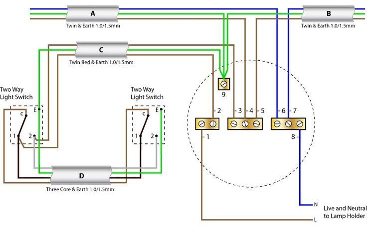 b3326d3bae2dd3db852ca854f3193710  Way Switch Wiring Diagram New Colours on