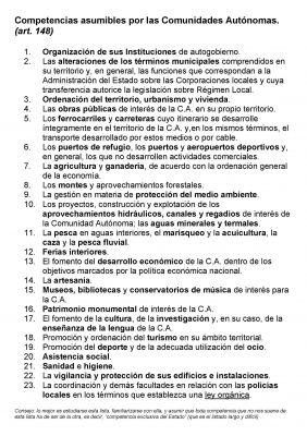 Esquemas La Constitución Española 1978