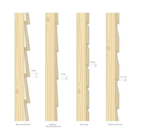 Cladding figure typical solid timber