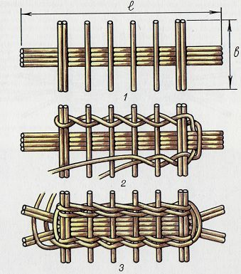ovális alap Плетение овального донышка — Компания Прут-Мастер, плетение мебели из лозы DNO: